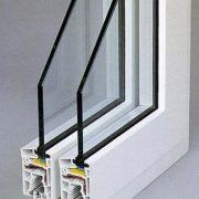 از شیشه صنعتی دو جداره چه میدانید ؟